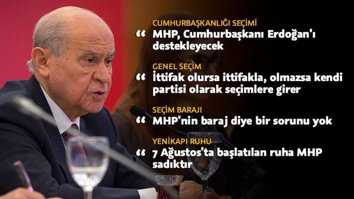 MHP 2019 DA ADAY GÖSTERMİYOR