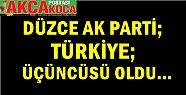 DÜZCE AK PARTİ TÜRKİYE ÜÇÜNCÜSÜ...